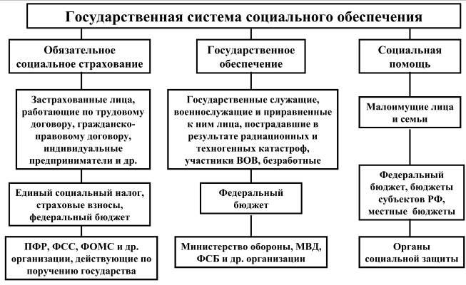 Калькулятор начисление военных пенсий в