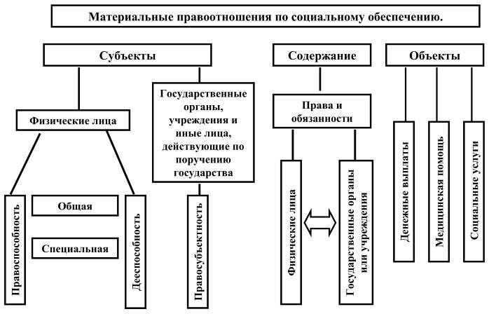 Как добавили пенсии в украине