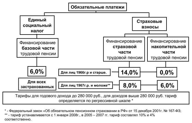 Пенсии мвд украина-повысят ли