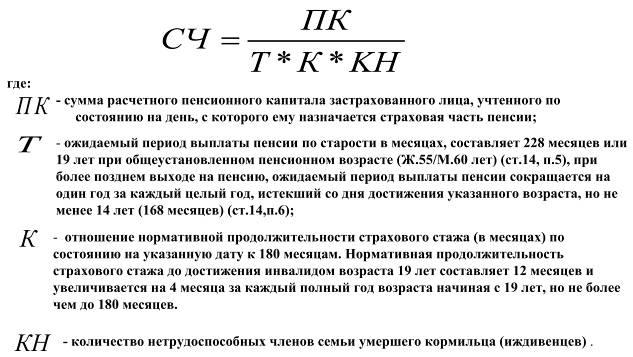 Списки 1 и 2 для назначения досрочной трудовой пенсии в российской федерации