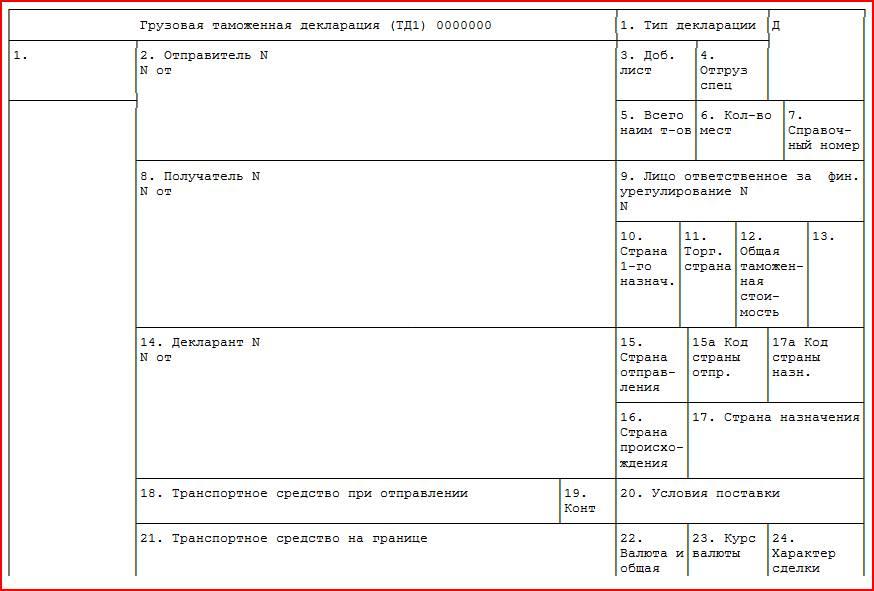 Рис. 4 (3) Образец ГТД